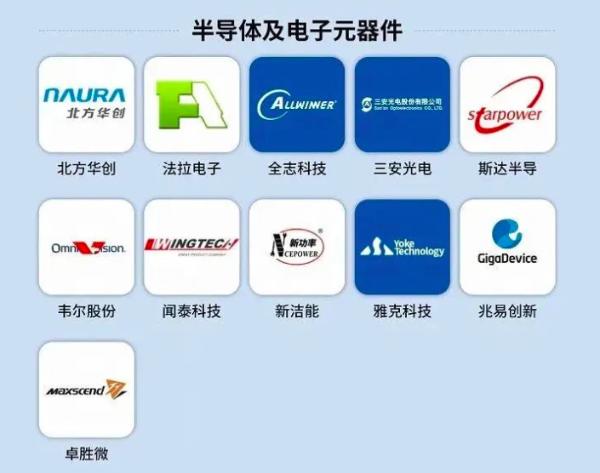"""福布斯""""2021中国最具创新力企业榜"""":4家通信企业入围TOP50"""