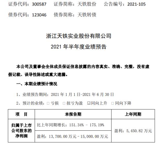 天铁股份2021年上半年预计净利1.37亿-1.5亿增长151.34%-175.19% 公司订单充足