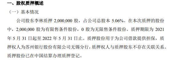 中德生物股东李林质押200万股 用于借款提供担保
