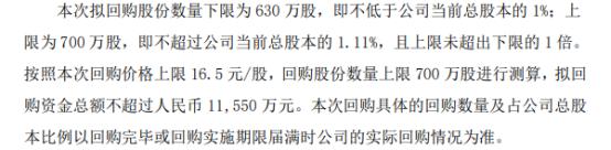 江中药业将花不超1.16亿元回购公司股份 用于股权激励