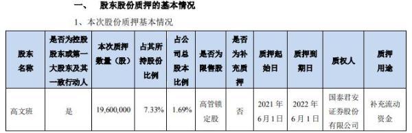 史丹利控股股东高文班质押1960万股 用于补充流动资金