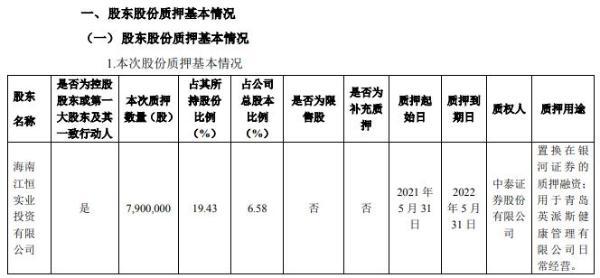 英派斯控股股东海南江恒质押790万股 用于置换在银河证券质押融资