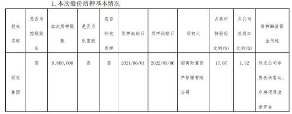 宏发股份股东联发集团质押980万股 用于补充公司非房板块营运