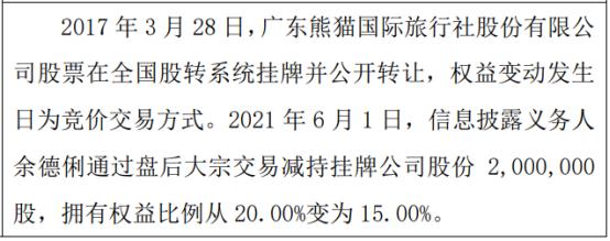 熊猫国旅股东余德俐减持200万股 权益变动后持股比例为15%