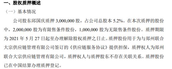 康达股份股东邱国庆质押300万股 用于提供担保