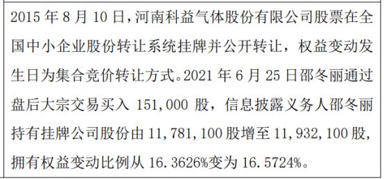 科益气体股东邵冬丽增持15.1万股 权益变动后持股比例为16.57%