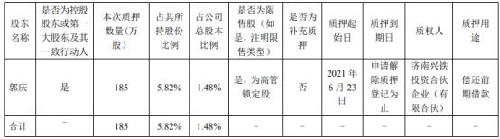 平治信息控股股东郭庆质押185万股 用于偿还前期借款