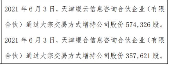 云畅游戏2名股东合计增持93.19万股 一致行动人合计持股比例合计为50%
