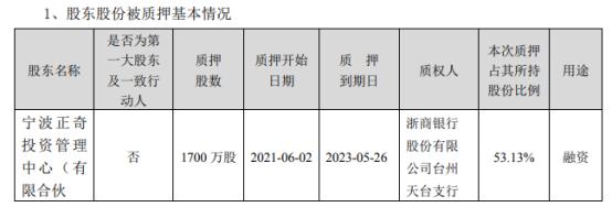 银轮股份股东宁波正奇质押1700万股 用于融资
