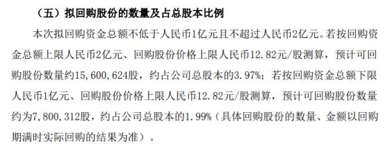 健盛集团将花不超2亿元回购公司股份 用于减少公司注册资本(注销股份)