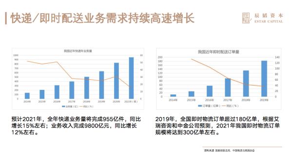 无人配送3年内迎爆发:京东等互联网巨头有场景优势,初创公司可差异化竞争