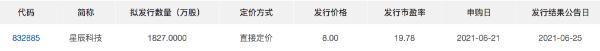 星辰科技精选层发行价8元/股:6月21日申购 获中泰证券等7家战投加持