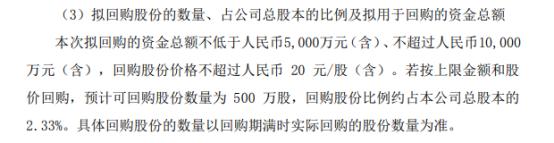 安科瑞将花不超1亿元回购公司股份 用于股权激励