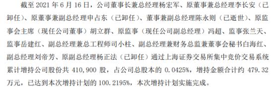 建设机械部分董监高合计增持41.09万股 耗资合计479.32万