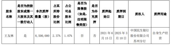 康力电梯控股股东王友林质押850万股 用于自身生产经营