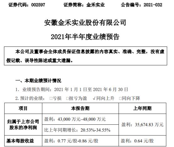 金禾实业2021年上半年预计净利4.3亿-4.8亿增长20.53%-34.55% 项目产能释放