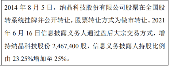 纳晶科技2名股东合计增持246.74万股 权益变动后持股比例合计为25%
