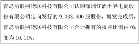 红酒世界股东增持933.34万股 权益变动后持股比例为10.11%