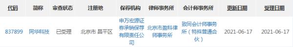 同华科技精选层申报材料获受理 去年净利润3259万元
