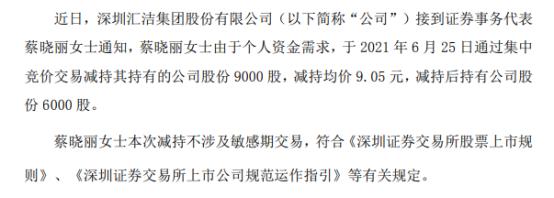 汇洁股份证券事务代表蔡晓丽减持9000股 套现8.15万