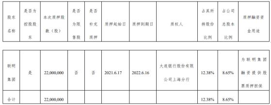 联明股份控股股东联明集团质押2200万股 用于为联明集团融资提供股票质押担保