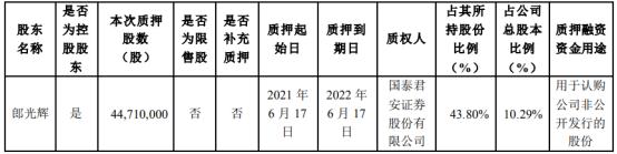 索通发展控股股东郎光辉质押4471万股 用于认购公司非公开发行的股份