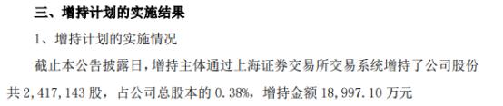 顾家家居董事兼高级管理人员李东来增持241.71万股 耗资1.9亿