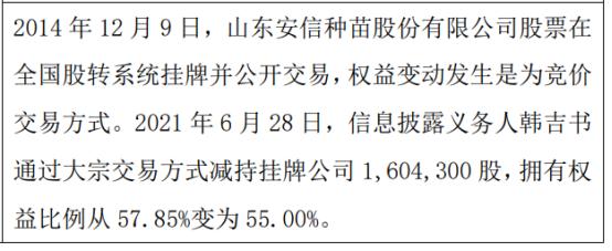 安信种苗股东韩吉书减持160.43万股 权益变动后持股比例为55%