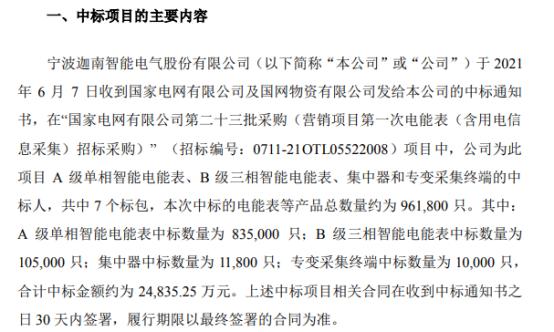 迦南智能中标国家电网7个标包 合计中标金额约为2.48亿