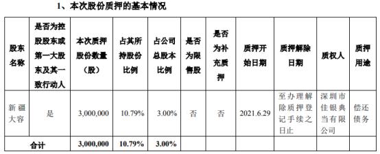 普丽盛控股股东新疆大容质押300万股 用于偿还债务