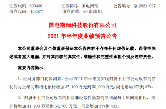 国电南瑞2021年上半年预计净利增加3.71亿-5.09亿 业务规模稳步增长