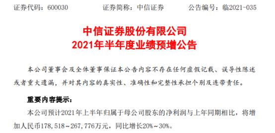 中信证券2021年上半年预计净利将增加17.85亿-26.78亿 各项业务稳步增长