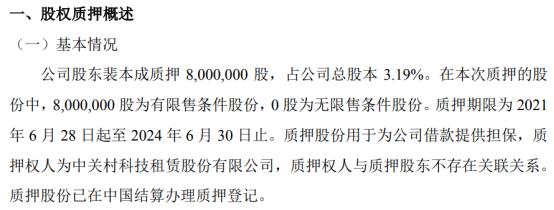 益通股份股东裴本成质押800万股 用于为公司借款提供担保
