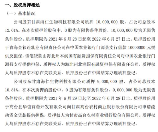 华瑞农业2名股东合计质押1900万股 用于为贷款提供担保