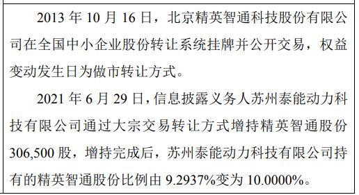 精英智通股东增持30.65万股 权益变动后持股比例为10%