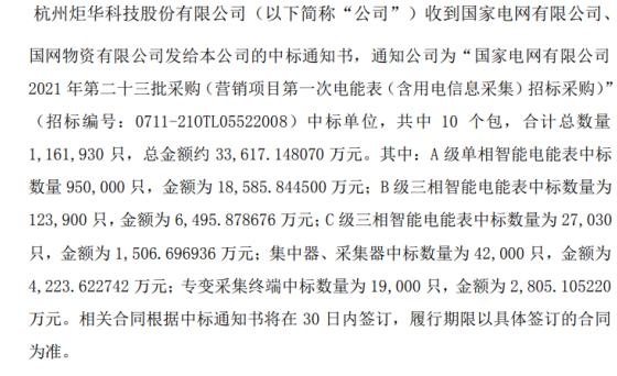 炬华科技中标国家电网(第一次电能表(含用电信息采集)招标采购)项目 总金额约3.36亿