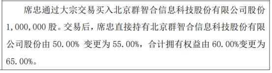 群智合股东席忠增持100万股 权益变动后持股比例为55%