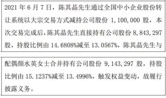 众加利股东陈其晶减持110万股 权益变动后持股比例为13.06%