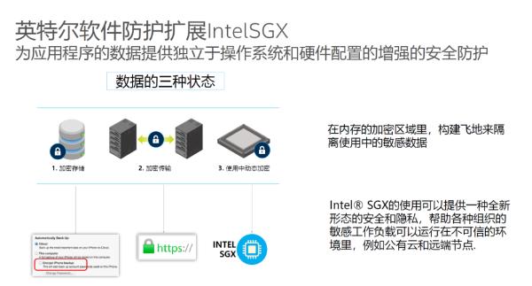 """第三代英特尔至强可扩展处理器 以""""芯""""特性助力智算落地"""