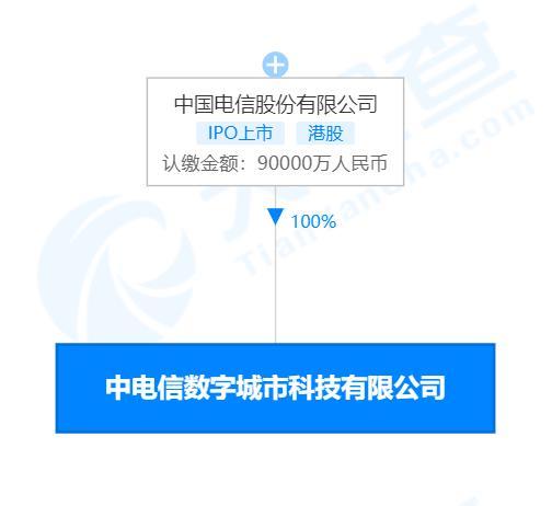 中国电信在雄安成立数字城市科技公司 注册资本9亿元