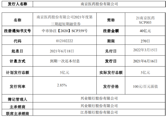 南京医药发行5亿短期融资券 票面利率2.85%