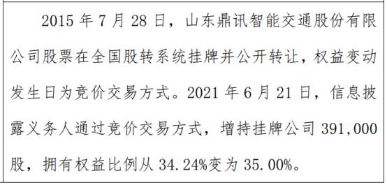 鼎讯股份股东增持39.1万股 权益变动后持股比例为35%