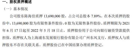 赛莱拉股东陈海佳质押1369万股 用于公司向银行融资贷款提供担保