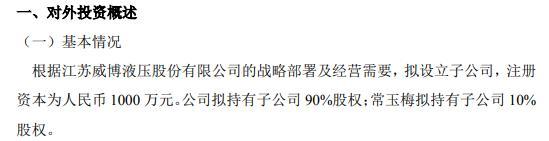 威博液压投资1000万元设立子公司