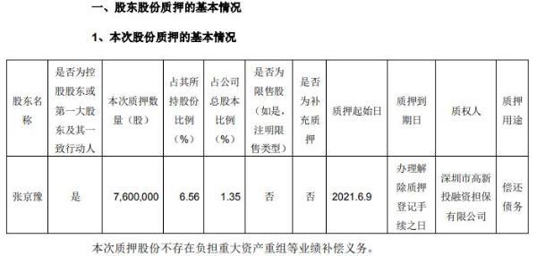 华鹏飞实际控制人张京豫质押760万股 用于偿还债务