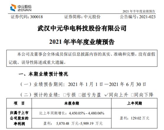 中元股份2021年上半年预计净利5870万-5909万增长4450%-4480% 智能电网业务增长