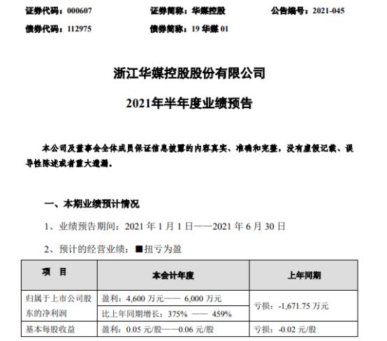 华媒控股2021年上半年预计净利4600万-6000万扭亏为盈 教育培训和商务印刷等业务正常开展