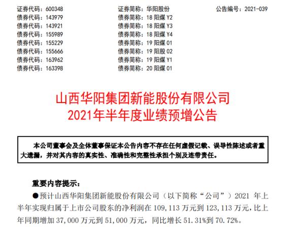 华阳股份2021年上半年预计净利10.91亿-12.31亿增长51%-71% 煤炭产品价格同比增长