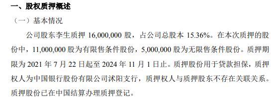 苏北花卉股东李生质押1600万股 用于贷款担保