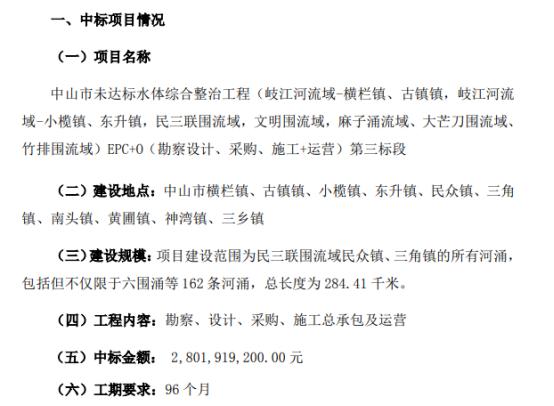 中山公用收到项目中标通知书 中标价28.02亿